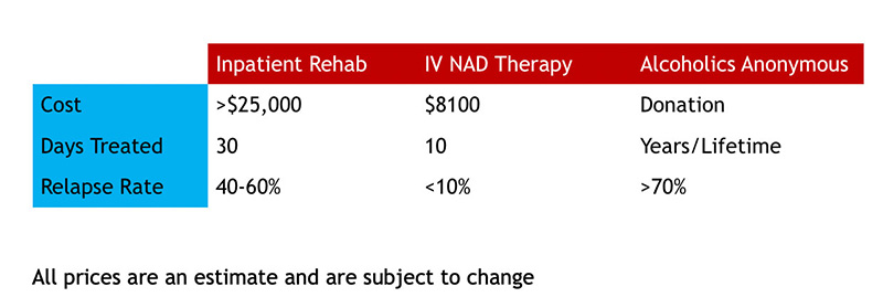 IV Therapy Pricing & Financing   Upstate IV Center   Glen